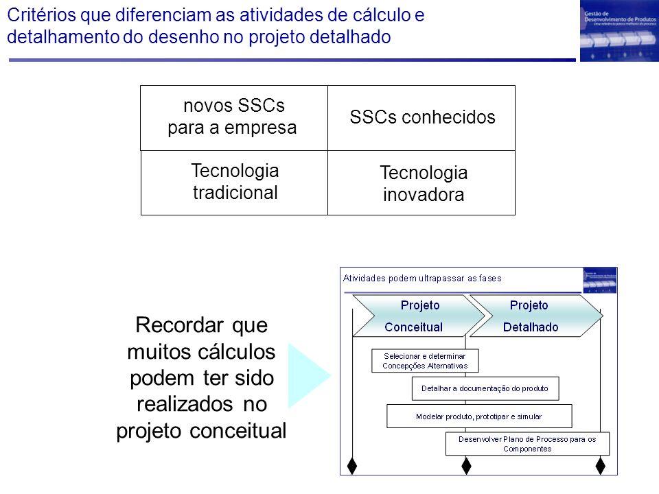 Critérios que diferenciam as atividades de cálculo e detalhamento do desenho no projeto detalhado SSCs conhecidos novos SSCs para a empresa Tecnologia