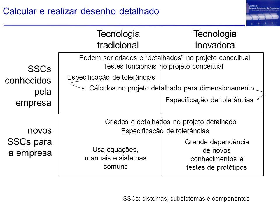 Calcular e realizar desenho detalhado SSCs conhecidos pela empresa novos SSCs para a empresa Tecnologia tradicional Tecnologia inovadora Podem ser cri