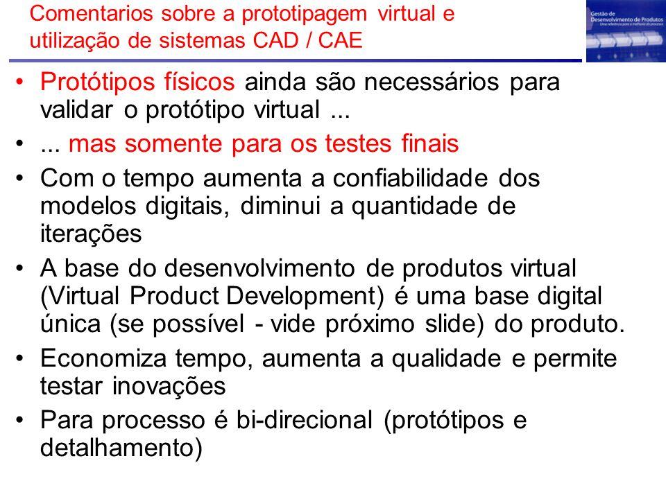 Comentarios sobre a prototipagem virtual e utilização de sistemas CAD / CAE Protótipos físicos ainda são necessários para validar o protótipo virtual.