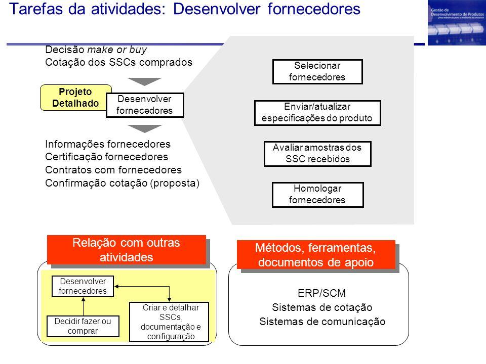 Tarefas da atividades: Desenvolver fornecedores Projeto Detalhado Decisão make or buy Cotação dos SSCs comprados Desenvolver fornecedores Informações