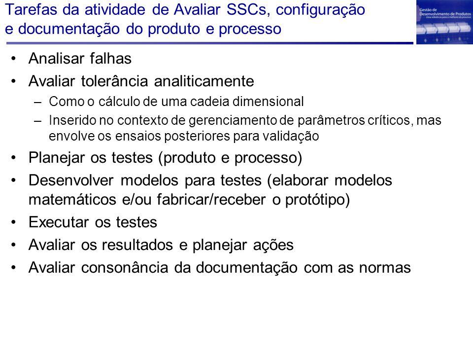 Tarefas da atividade de Avaliar SSCs, configuração e documentação do produto e processo Analisar falhas Avaliar tolerância analiticamente –Como o cálc