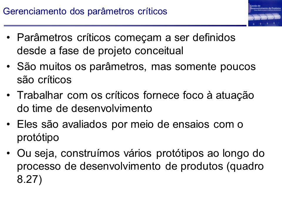 Gerenciamento dos parâmetros críticos Parâmetros críticos começam a ser definidos desde a fase de projeto conceitual São muitos os parâmetros, mas som