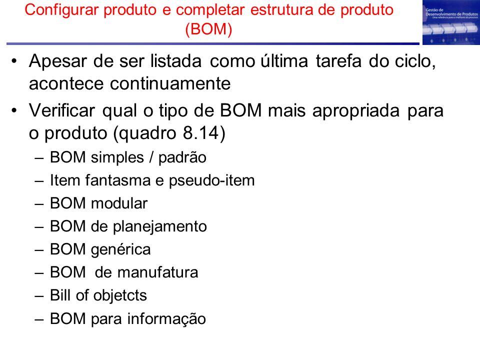 Configurar produto e completar estrutura de produto (BOM) Apesar de ser listada como última tarefa do ciclo, acontece continuamente Verificar qual o t