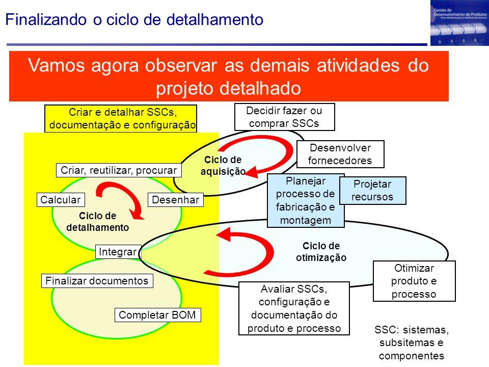 Finalizando o ciclo de detalhamento SSC: sistemas, subsitemas e componentes Criar e detalhar SSCs, documentação e configuração Integrar Completar BOM