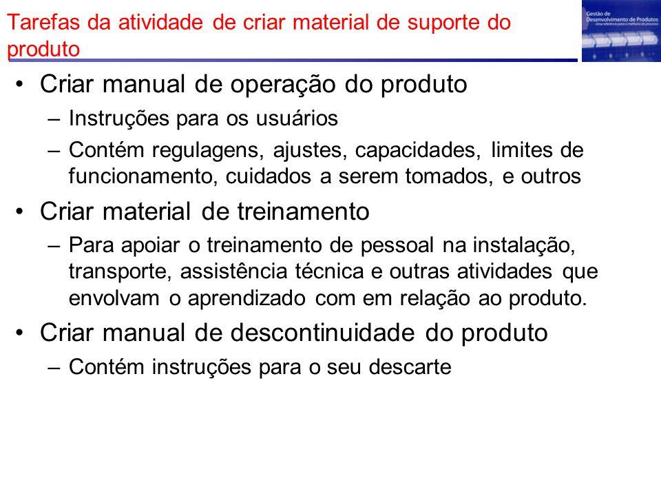 Tarefas da atividade de criar material de suporte do produto Criar manual de operação do produto –Instruções para os usuários –Contém regulagens, ajus