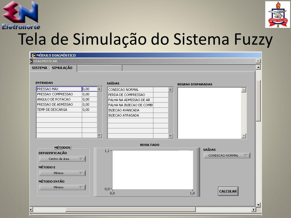 Tela de Simulação do Sistema Fuzzy