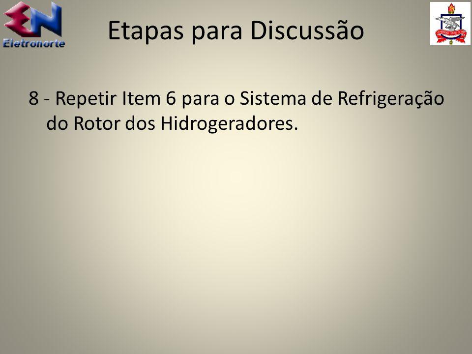 8 - Repetir Item 6 para o Sistema de Refrigeração do Rotor dos Hidrogeradores. Etapas para Discussão
