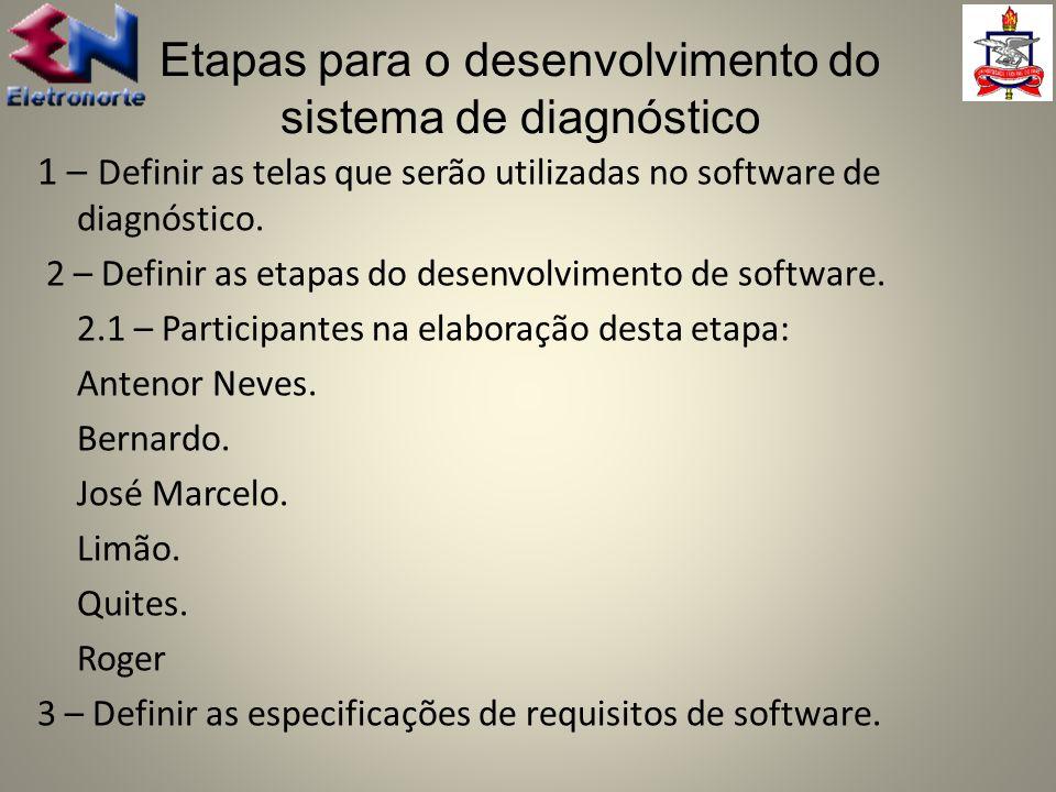 1 – Definir as telas que serão utilizadas no software de diagnóstico. 2 – Definir as etapas do desenvolvimento de software. 2.1 – Participantes na ela