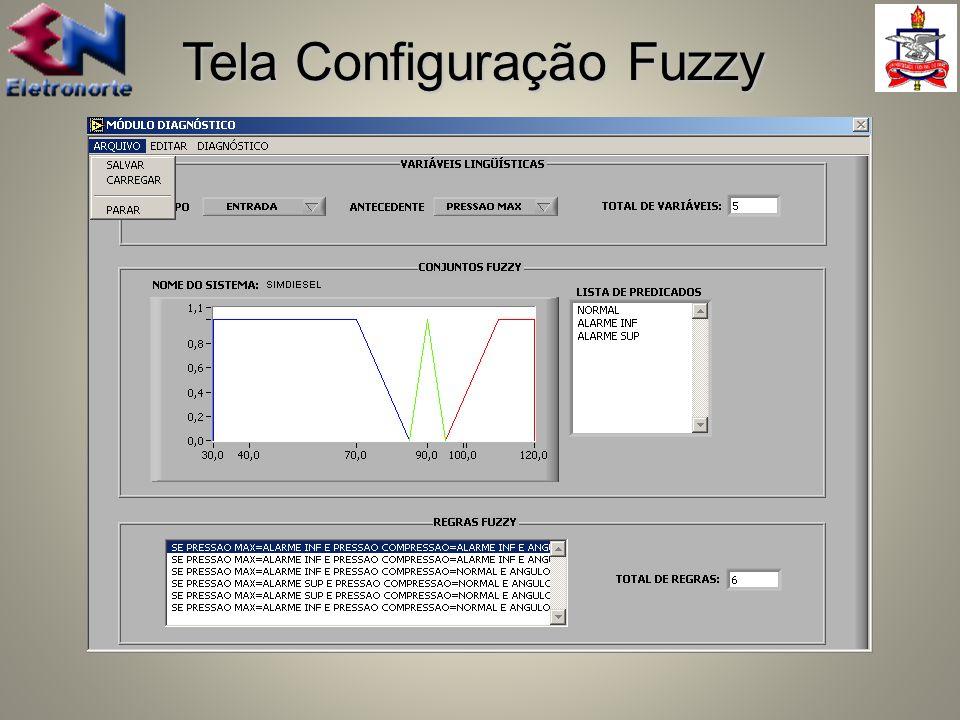 Tela Configuração Fuzzy