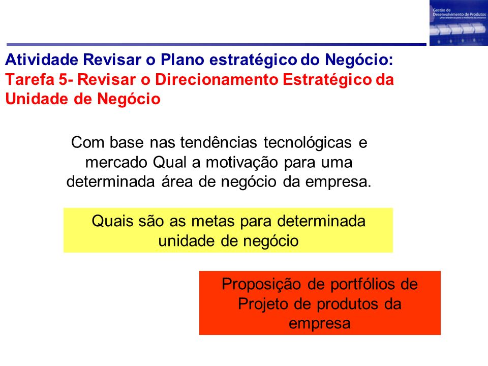 Atividade Revisar o Plano estratégico do Negócio: Tarefa 5- Revisar o Direcionamento Estratégico da Unidade de Negócio Com base nas tendências tecnoló