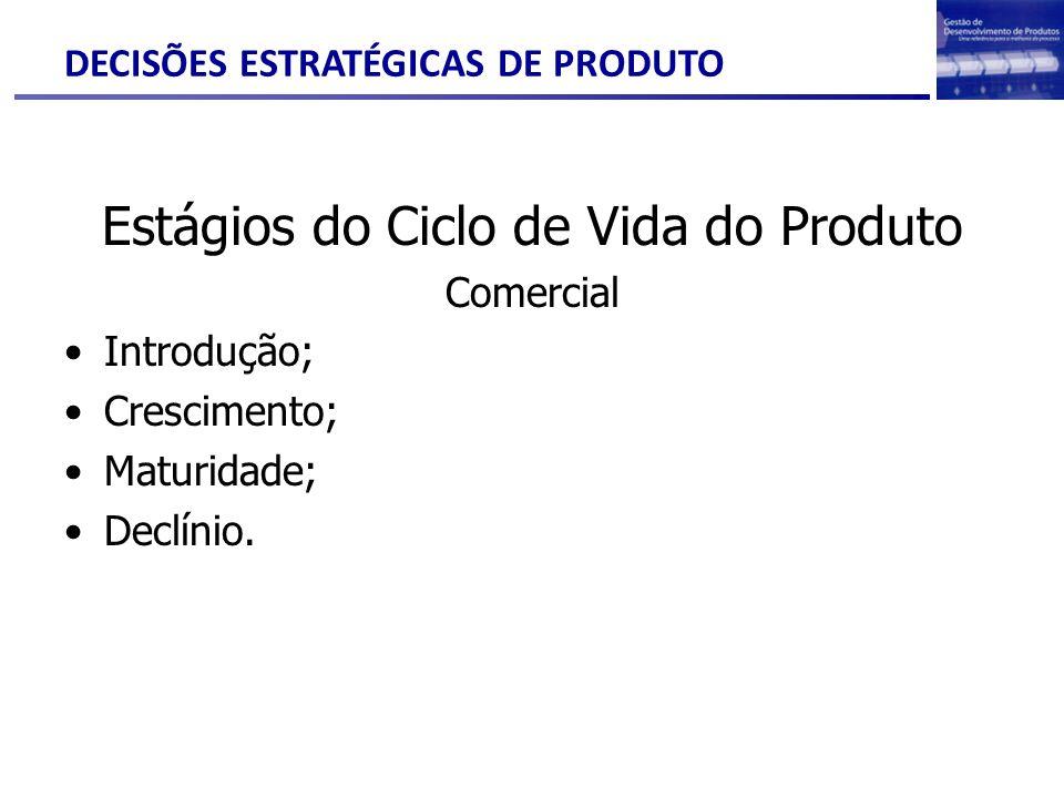 DECISÕES ESTRATÉGICAS DE PRODUTO Estágios do Ciclo de Vida do Produto Comercial Introdução; Crescimento; Maturidade; Declínio.