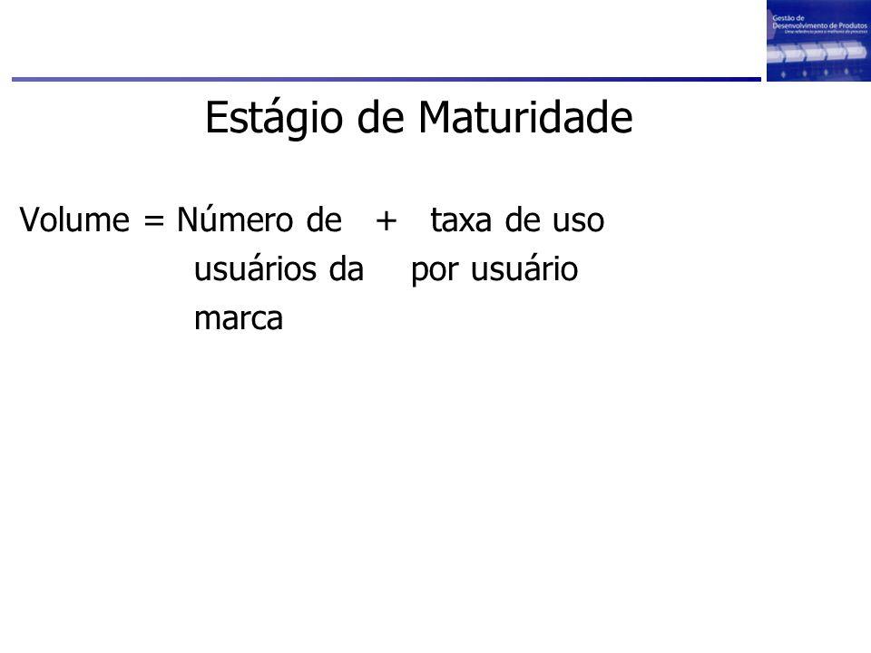 Estágio de Maturidade Volume = Número de + taxa de uso usuários da por usuário marca