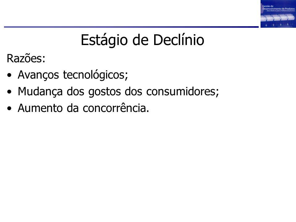 Estágio de Declínio Razões: Avanços tecnológicos; Mudança dos gostos dos consumidores; Aumento da concorrência.