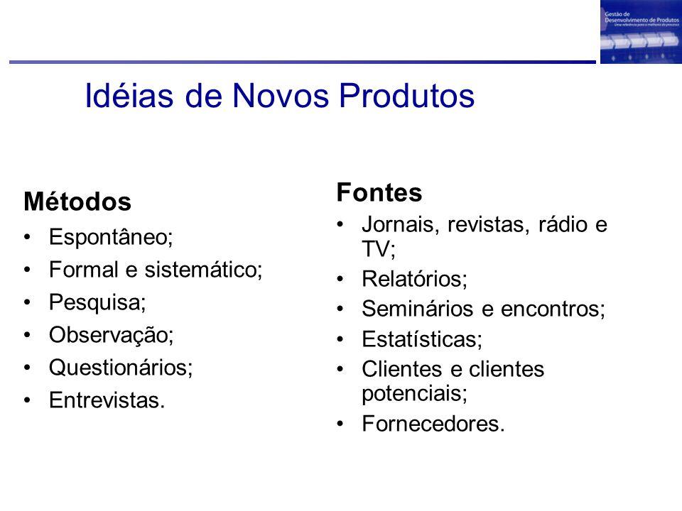 Idéias de Novos Produtos Métodos Espontâneo; Formal e sistemático; Pesquisa; Observação; Questionários; Entrevistas. Fontes Jornais, revistas, rádio e