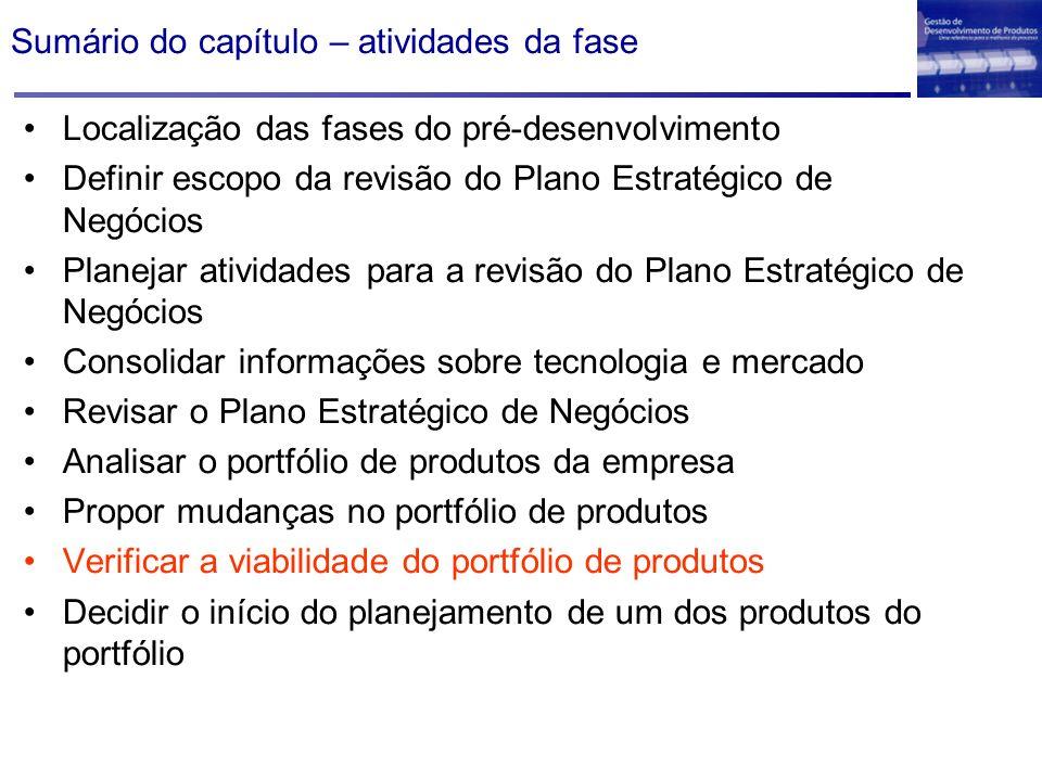 Sumário do capítulo – atividades da fase Localização das fases do pré-desenvolvimento Definir escopo da revisão do Plano Estratégico de Negócios Plane