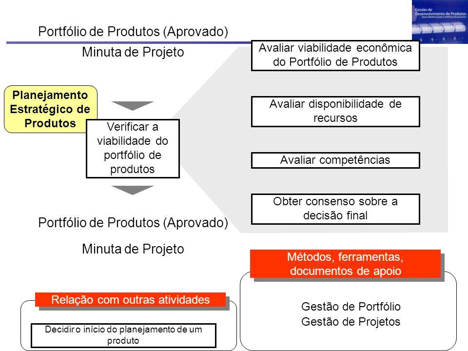 Planejamento Estratégico de Produtos Avaliar viabilidade econômica do Portfólio de Produtos Avaliar competências Obter consenso sobre a decisão final