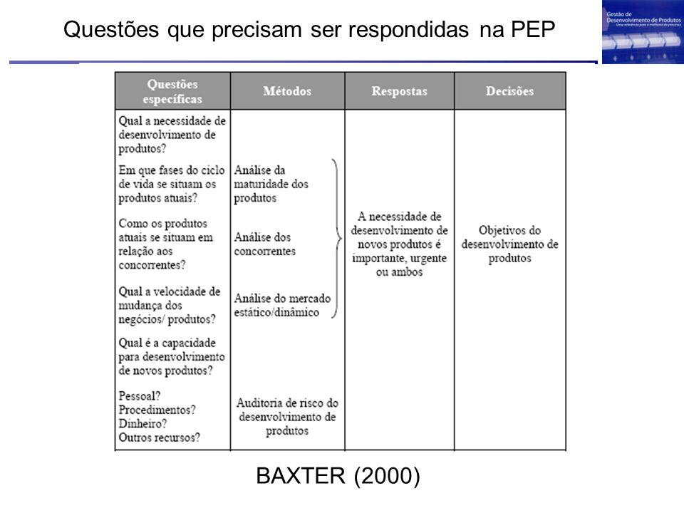 Questões que precisam ser respondidas na PEP BAXTER (2000)