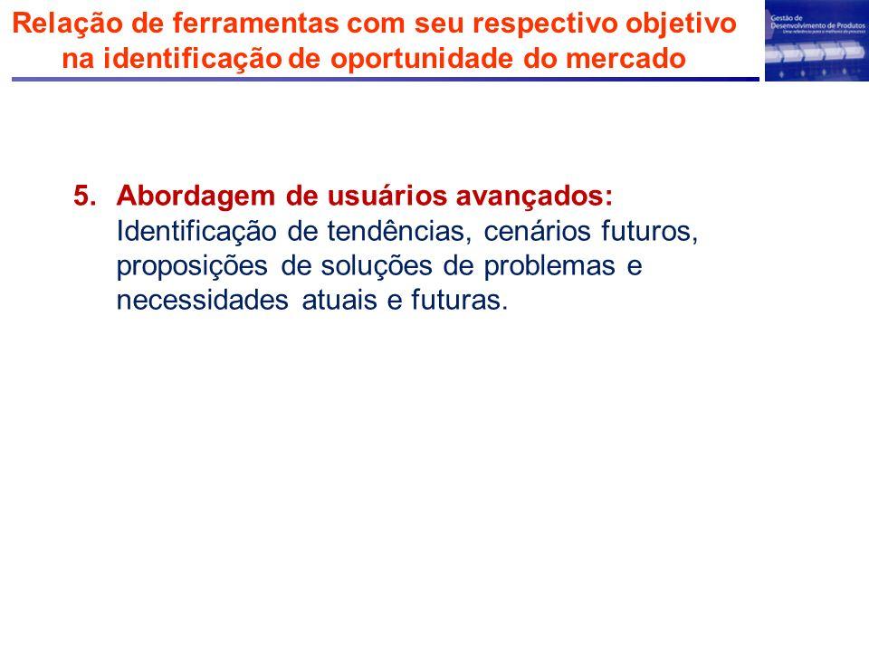 Relação de ferramentas com seu respectivo objetivo na identificação de oportunidade do mercado 5.Abordagem de usuários avançados: Identificação de ten