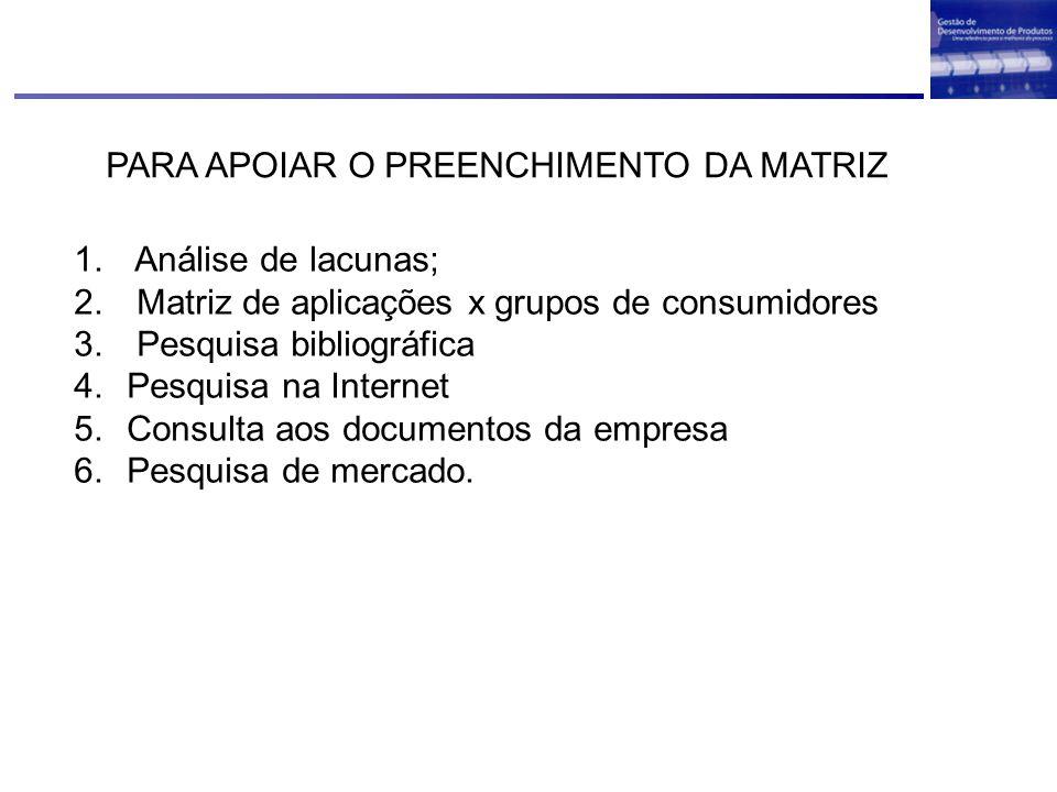 PARA APOIAR O PREENCHIMENTO DA MATRIZ 1. Análise de lacunas; 2. Matriz de aplicações x grupos de consumidores 3. Pesquisa bibliográfica 4.Pesquisa na
