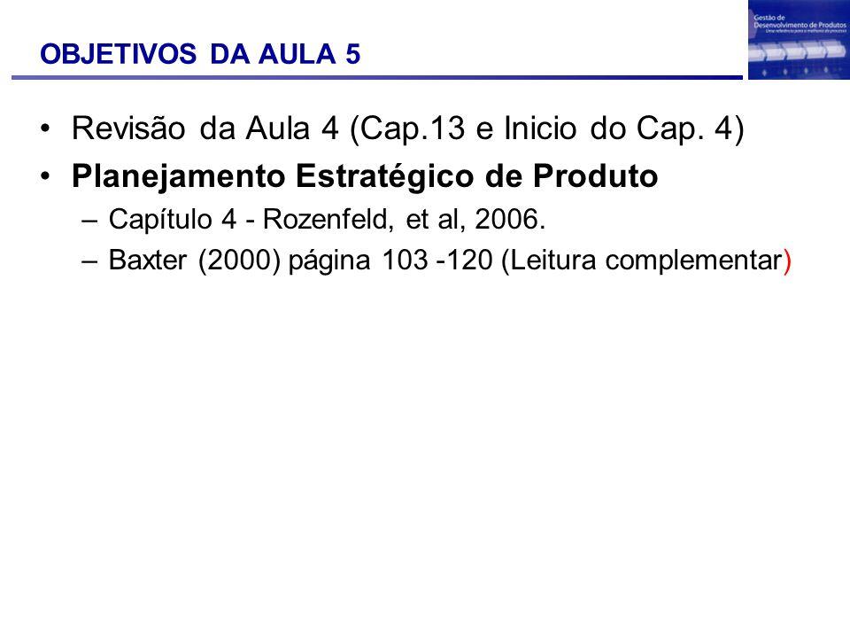 OBJETIVOS DA AULA 5 Revisão da Aula 4 (Cap.13 e Inicio do Cap. 4) Planejamento Estratégico de Produto –Capítulo 4 - Rozenfeld, et al, 2006. –Baxter (2