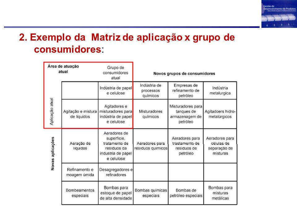 2. Exemplo da Matriz de aplicação x grupo de consumidores: