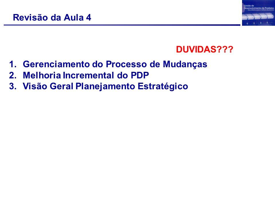 Revisão da Aula 4 1.Gerenciamento do Processo de Mudanças 2.Melhoria Incremental do PDP 3.Visão Geral Planejamento Estratégico DUVIDAS???