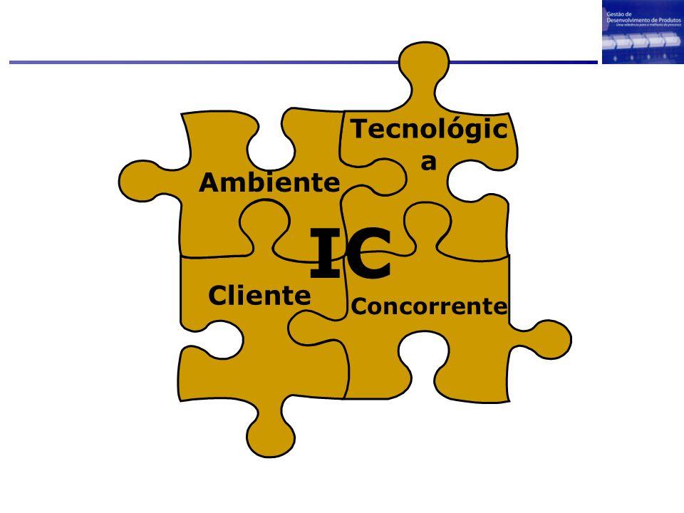 Cliente Tecnológic a Concorrente Ambiente IC