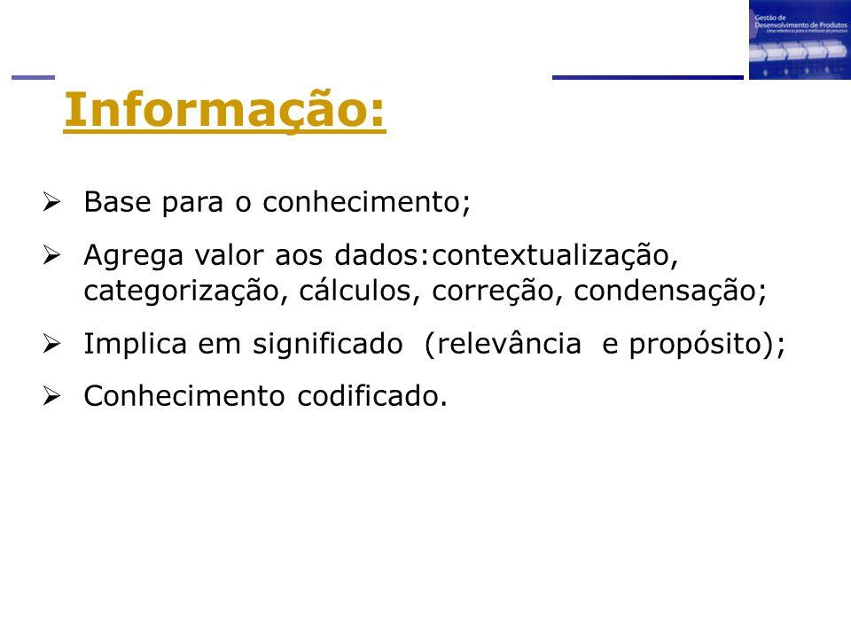 Base para o conhecimento; Agrega valor aos dados:contextualização, categorização, cálculos, correção, condensação; Implica em significado (relevância