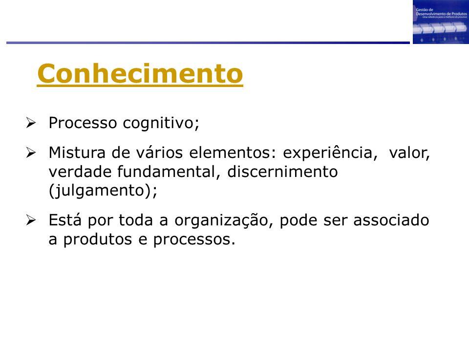 Processo cognitivo; Mistura de vários elementos: experiência, valor, verdade fundamental, discernimento (julgamento); Está por toda a organização, pod