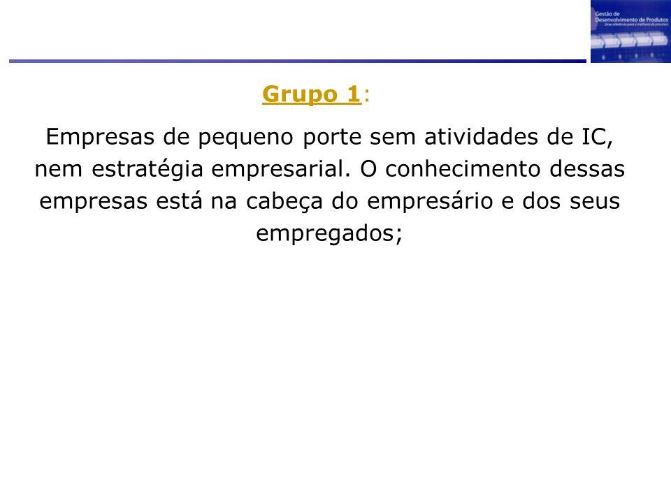 Grupo 1: Empresas de pequeno porte sem atividades de IC, nem estratégia empresarial. O conhecimento dessas empresas está na cabeça do empresário e dos