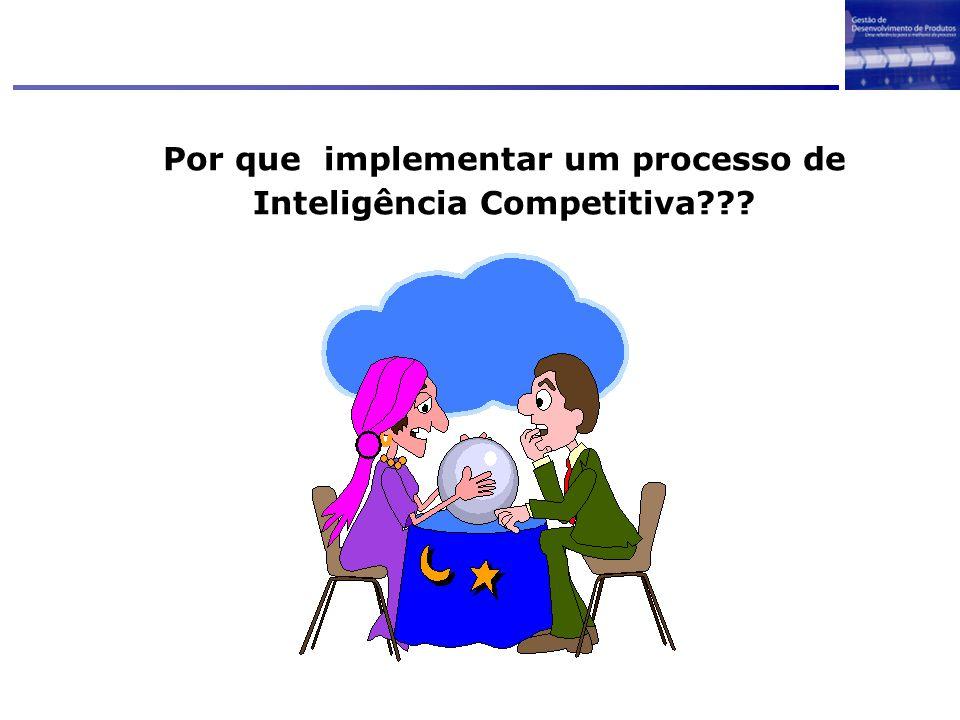 Por que implementar um processo de Inteligência Competitiva???
