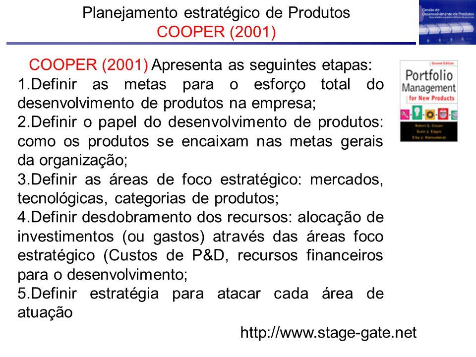 COOPER (2001) Apresenta as seguintes etapas: 1.Definir as metas para o esforço total do desenvolvimento de produtos na empresa; 2.Definir o papel do d