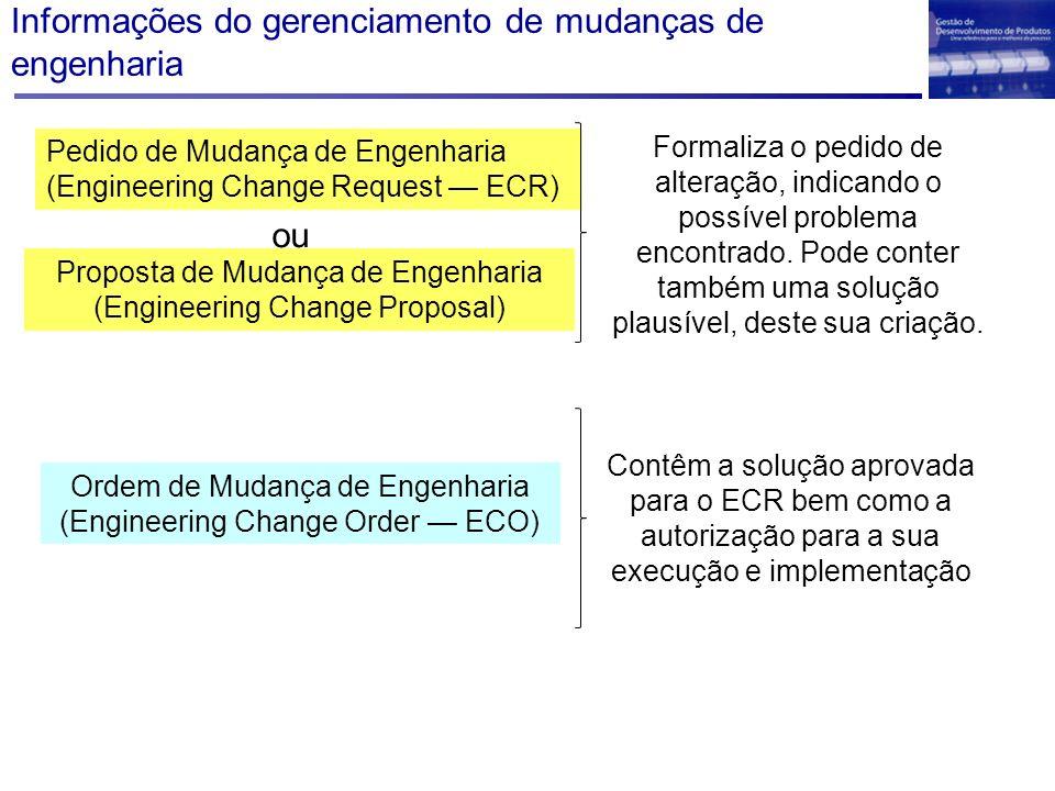 Informações do gerenciamento de mudanças de engenharia Pedido de Mudança de Engenharia (Engineering Change Request ECR) Proposta de Mudança de Engenha
