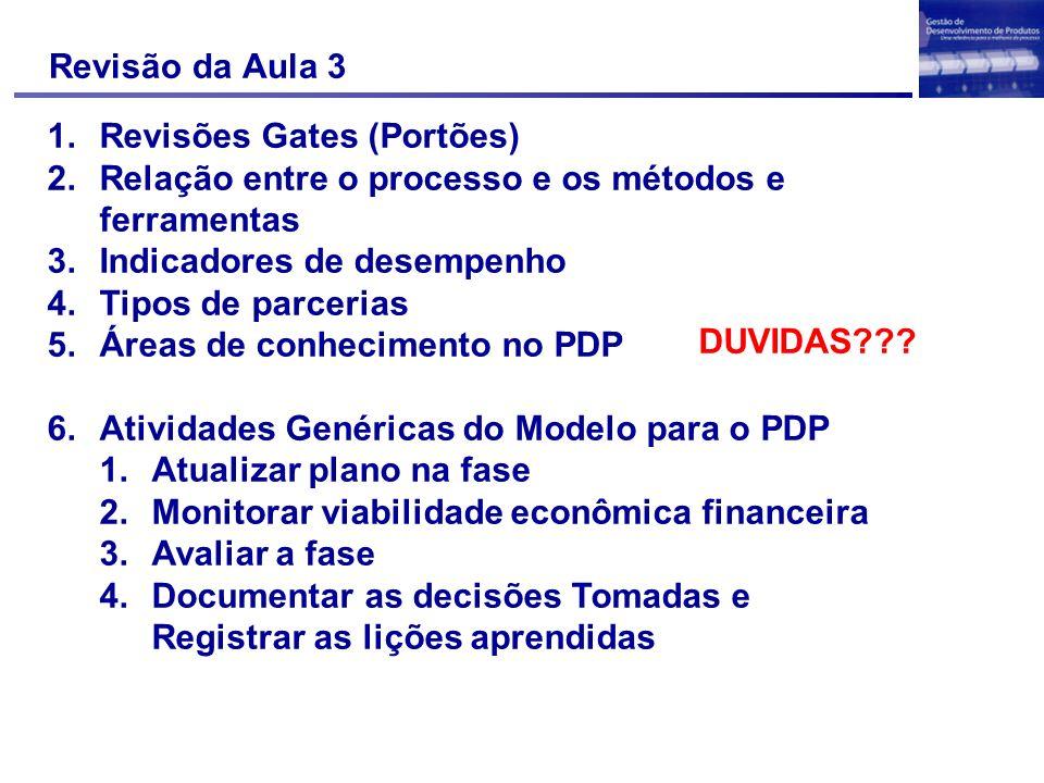 EXERCÍCIO PARA ESTUDO 1.Qual a importância dos GATES para o PDP.