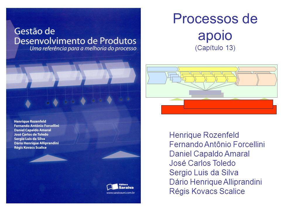 Processos de apoio (Capítulo 13) 13.1.Gerenciamento de Mudanças de Engenharia 13.2.
