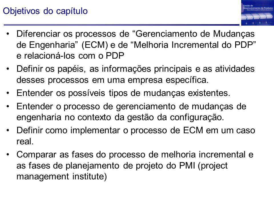 Elementos da Estratégia de Produto Mercado Estratégia Tecnológica Estratégia de Produto / Mercado Product pipeline