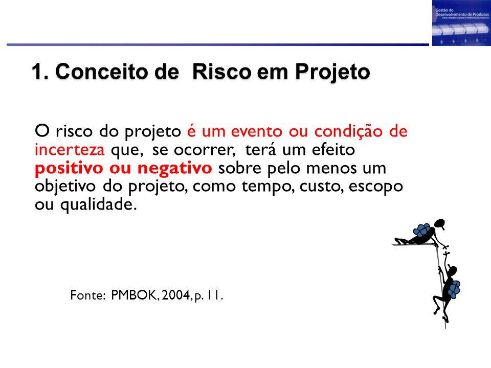 1. Conceito de Risco em Projeto O risco do projeto é um evento ou condição de incerteza que, se ocorrer, terá um efeito positivo ou negativo sobre pel
