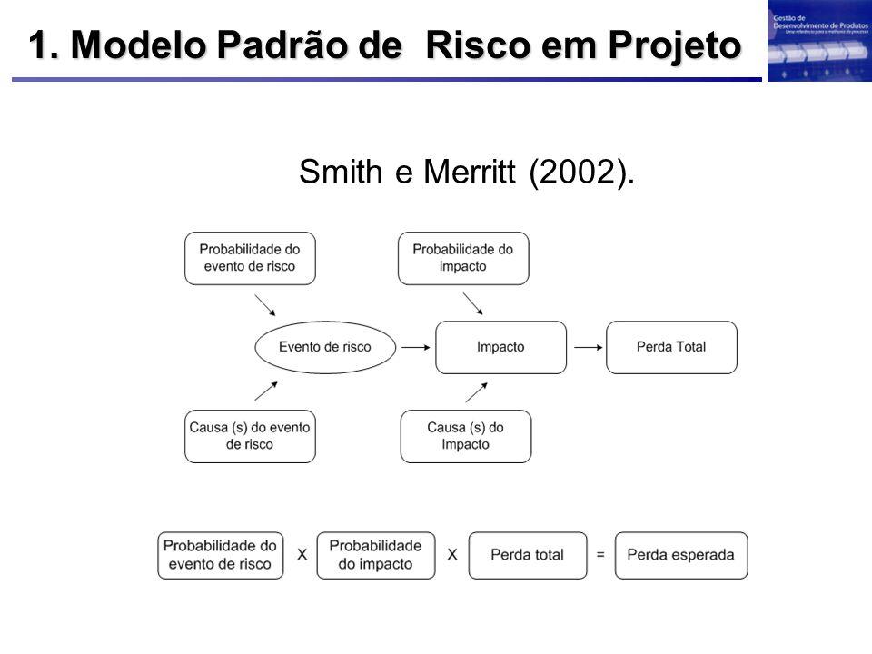 1. Modelo Padrão de Risco em Projeto Smith e Merritt (2002).