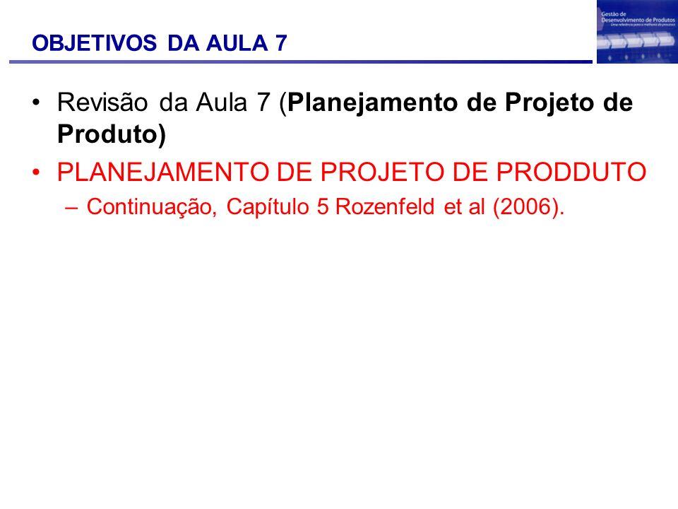 REVISÃO DA AULA 7 POR QUE O PROJETO DEVE SER BEM PLANEJADO.