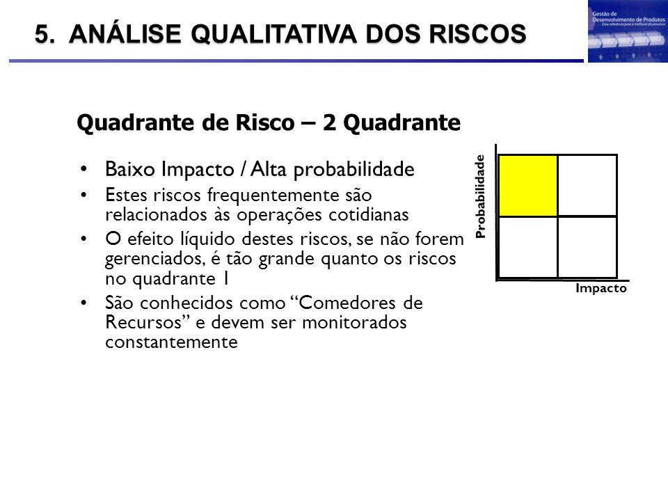 Quadrante de Risco – 2 Quadrante Impacto Probabilidade Baixo Impacto / Alta probabilidade Estes riscos frequentemente são relacionados às operações co