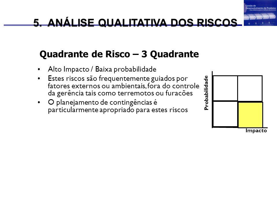 Quadrante de Risco – 3 Quadrante Impacto Probabilidade Alto Impacto / Baixa probabilidade Estes riscos são frequentemente guiados por fatores externos