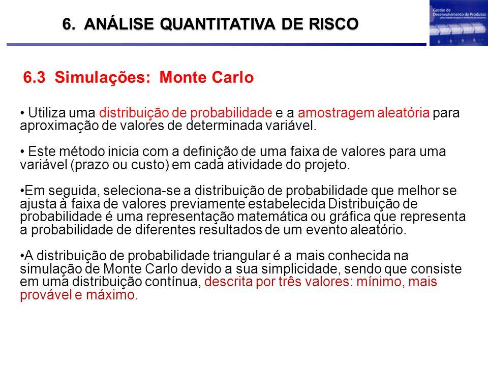 6. ANÁLISE QUANTITATIVA DE RISCO 6.3 Simulações: Monte Carlo Utiliza uma distribuição de probabilidade e a amostragem aleatória para aproximação de va