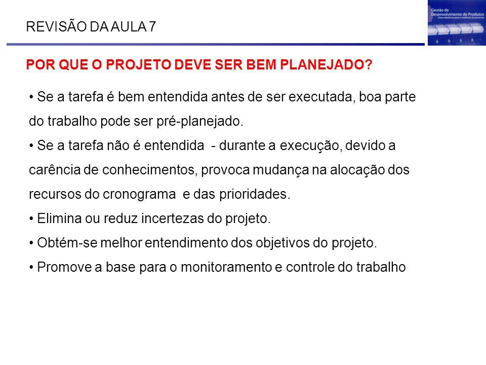 Critérios para Avaliação da Fase de Planejamento do Projeto 4/4 Os índices financeiros do projeto são superiores aos dados de atratividade, taxas e padrões, definidos previamente pela empresa.