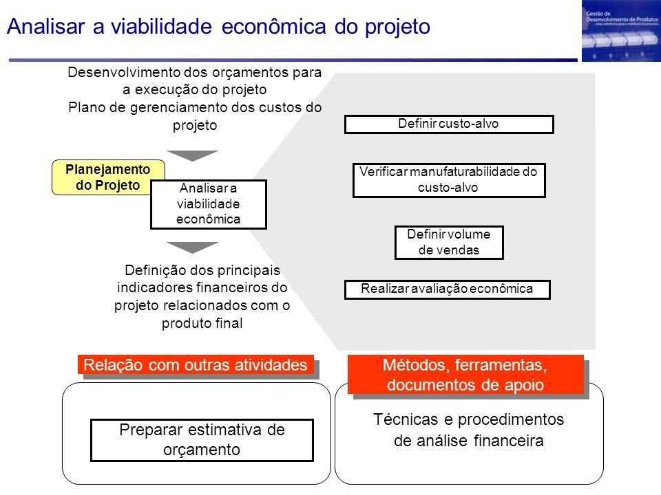 Planejamento do Projeto Desenvolvimento dos orçamentos para a execução do projeto Plano de gerenciamento dos custos do projeto Analisar a viabilidade