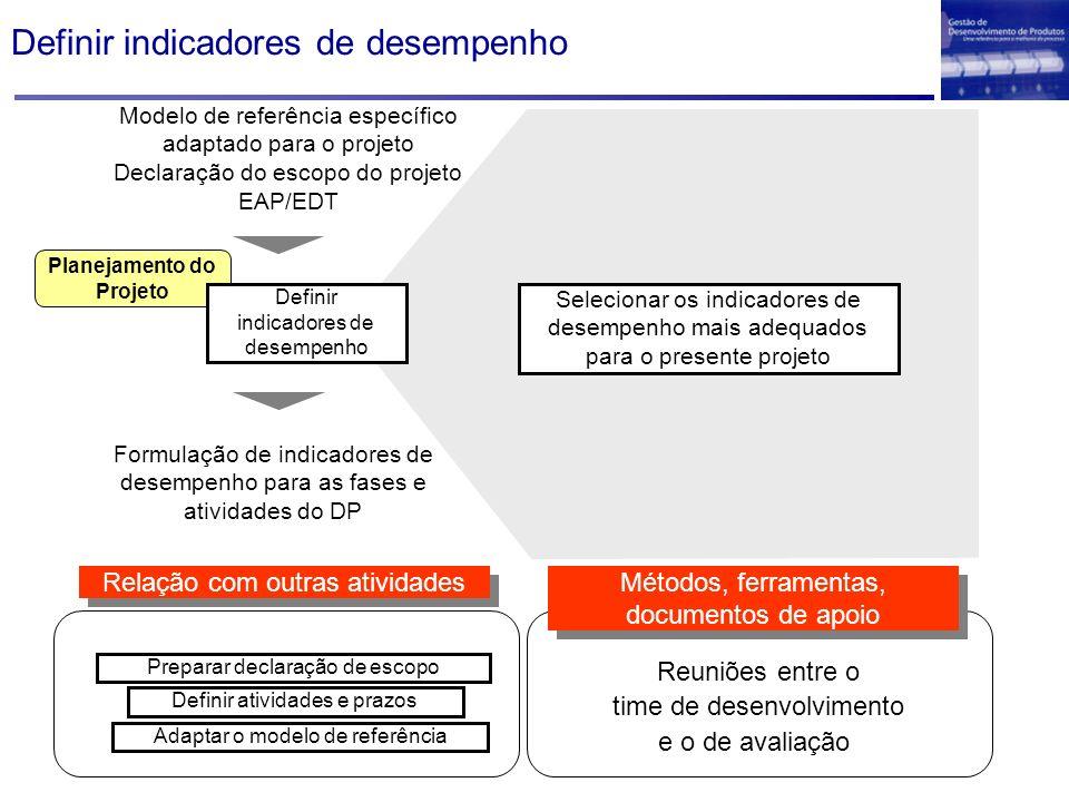 Planejamento do Projeto Modelo de referência específico adaptado para o projeto Declaração do escopo do projeto EAP/EDT Definir indicadores de desempe