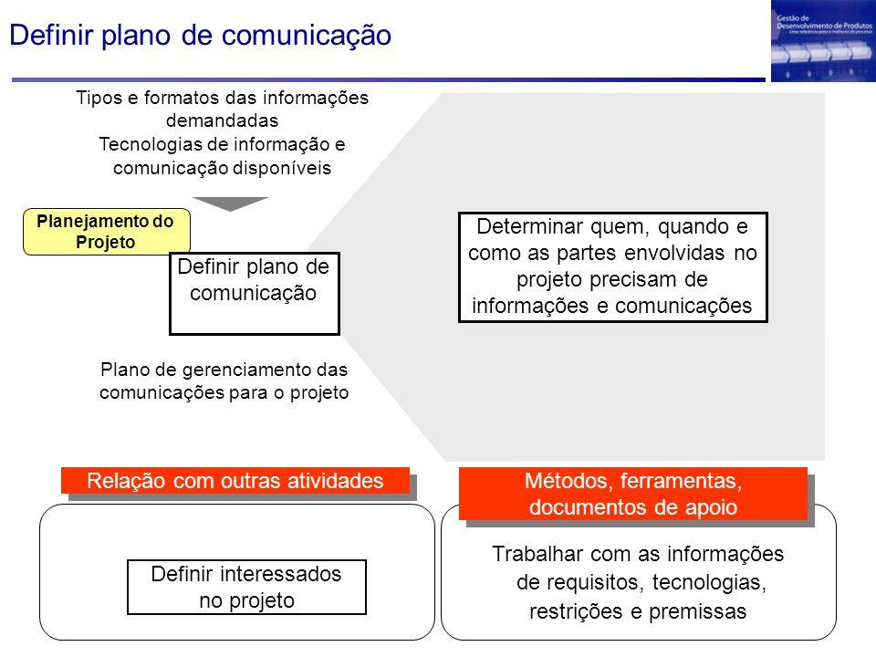 Planejamento do Projeto Tipos e formatos das informações demandadas Tecnologias de informação e comunicação disponíveis Definir plano de comunicação D