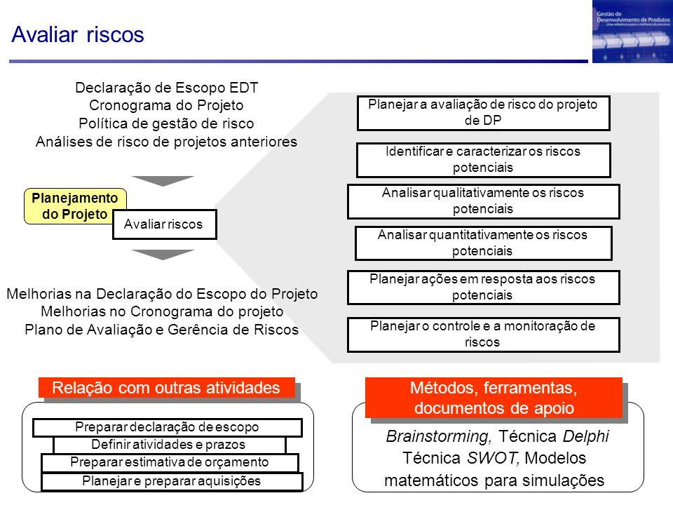 Planejamento do Projeto Declaração de Escopo EDT Cronograma do Projeto Política de gestão de risco Análises de risco de projetos anteriores Avaliar ri