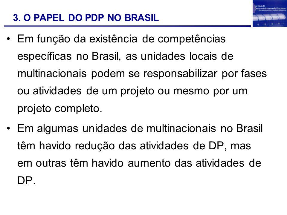 3. O PAPEL DO PDP NO BRASIL Em função da existência de competências específicas no Brasil, as unidades locais de multinacionais podem se responsabiliz