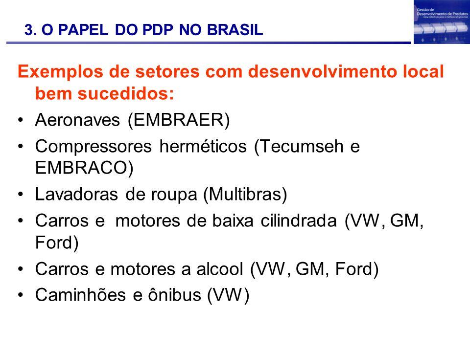 3. O PAPEL DO PDP NO BRASIL Exemplos de setores com desenvolvimento local bem sucedidos: Aeronaves (EMBRAER) Compressores herméticos (Tecumseh e EMBRA