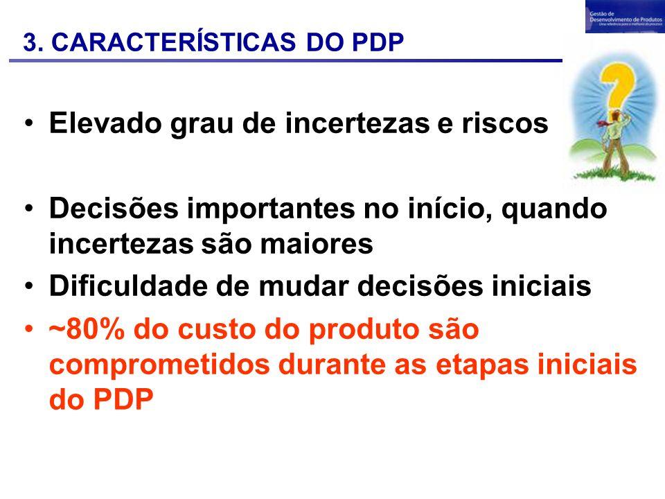 3. CARACTERÍSTICAS DO PDP Elevado grau de incertezas e riscos Decisões importantes no início, quando incertezas são maiores Dificuldade de mudar decis